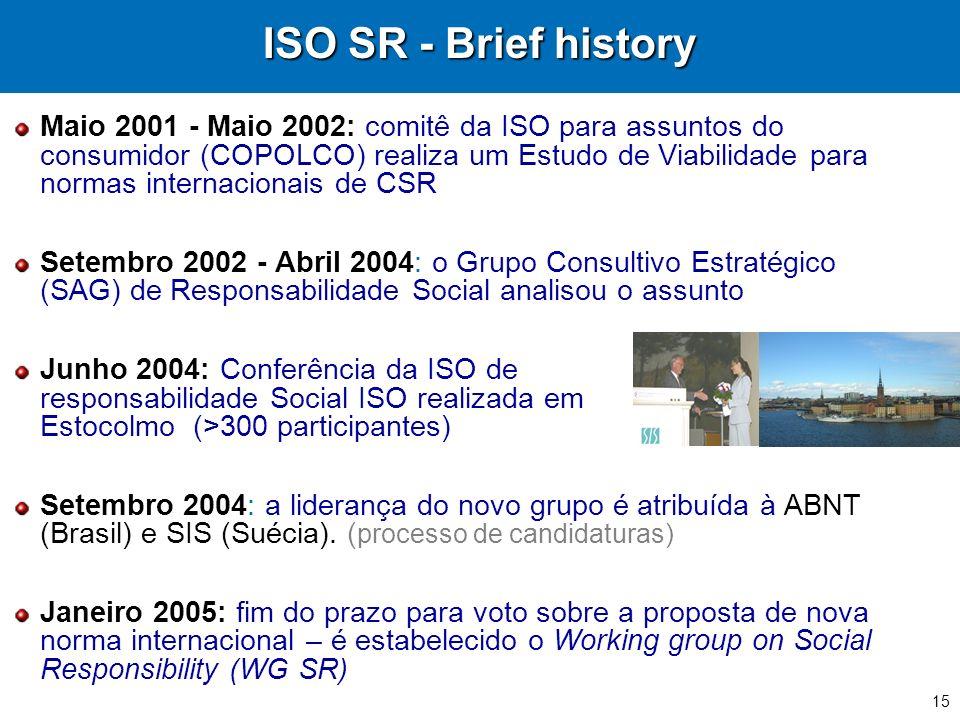 15 ISO SR - Brief history Maio 2001 - Maio 2002: comitê da ISO para assuntos do consumidor (COPOLCO) realiza um Estudo de Viabilidade para normas inte