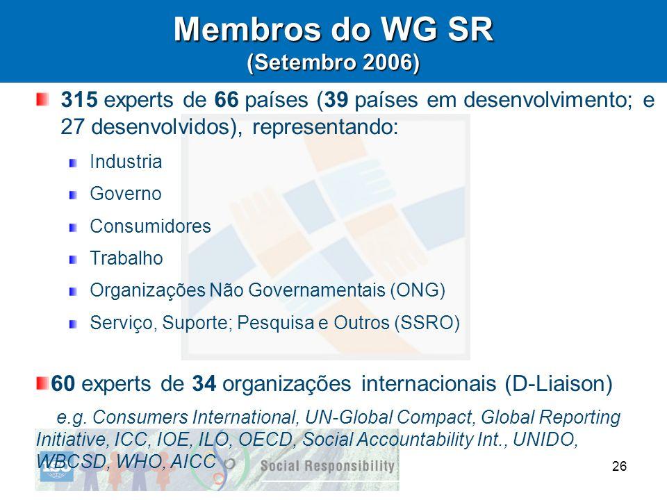 26 Membros do WG SR (Setembro 2006) 315 experts de 66 países (39 países em desenvolvimento; e 27 desenvolvidos), representando: Industria Governo Cons