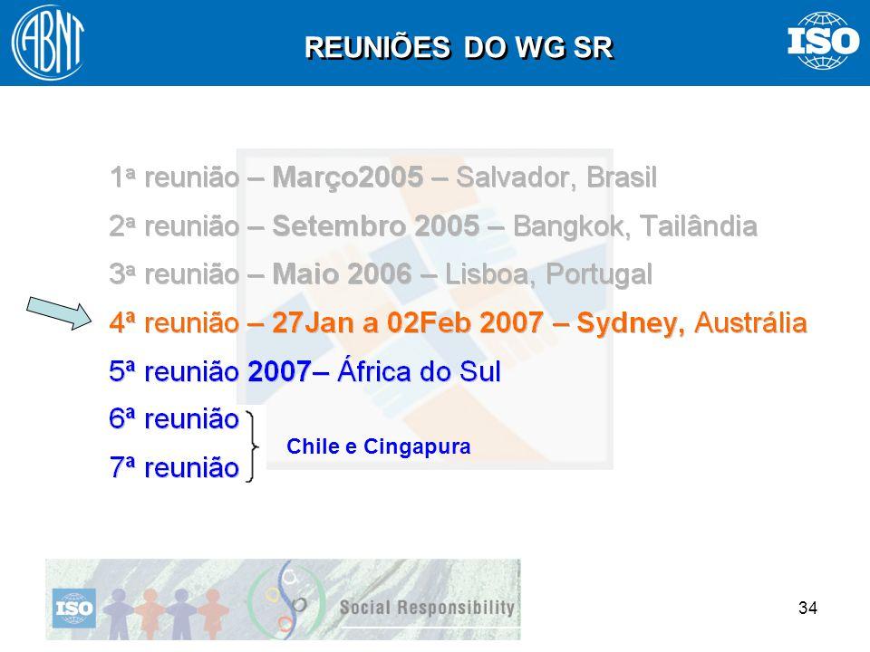 34 REUNIÕES DO WG SR Chile e Cingapura
