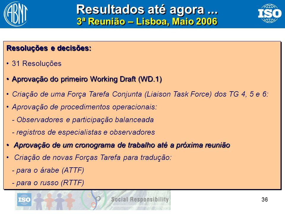 36 Resoluções e decisões: 31 Resoluções Aprovação do primeiro Working Draft (WD.1)Aprovação do primeiro Working Draft (WD.1) Criação de uma Força Tare