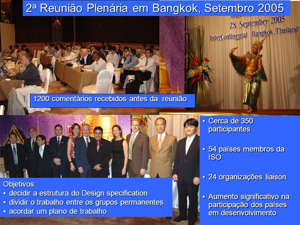 38 Cerca de 350 participantesCerca de 350 participantes 54 países membros da ISO54 países membros da ISO 24 organizações liaison24 organizações liaiso