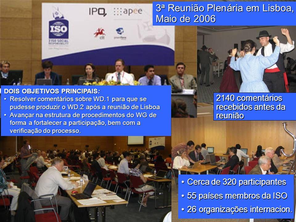39 Cerca de 320 participantesCerca de 320 participantes 55 países membros da ISO55 países membros da ISO 26 organizações internacion.26 organizações i