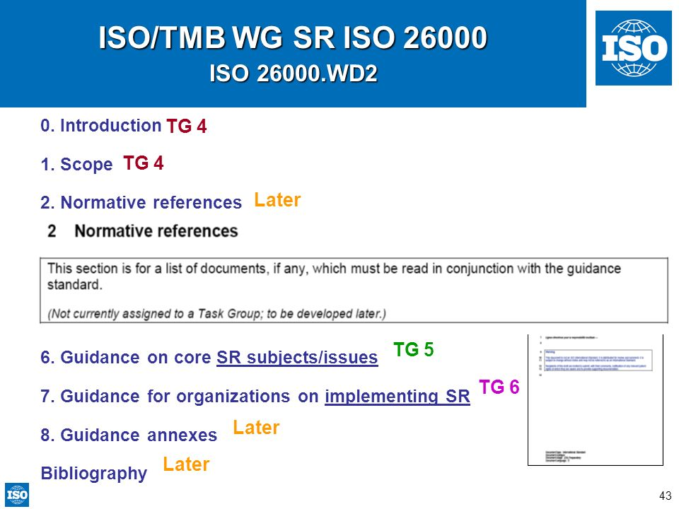 43 0. Introduction 1. Scope 2. Normative references 3. Terms and definitions 4. The SR context in which organizations operate 5. SR principles relevan