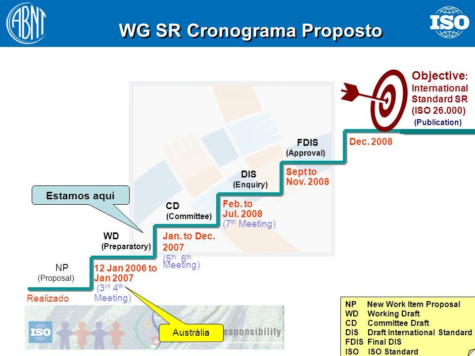 67 NP (Proposal) WD (Preparatory) CD (Committee) DIS (Enquiry) FDIS (Approval) WG SR Cronograma Proposto 12 Jan 2006 to Jan 2007 (3 rd 4 th Meeting) J