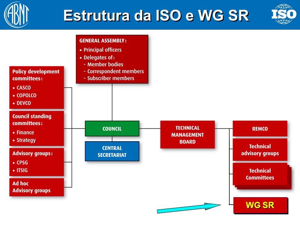7 Estrutura da ISO e WG SR WG SR