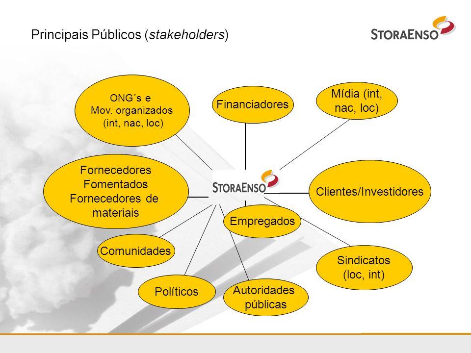 Principais Públicos (stakeholders) Fornecedores Fomentados Fornecedores de materiais Clientes/Investidores Sindicatos (loc, int) Comunidades Mídia (in