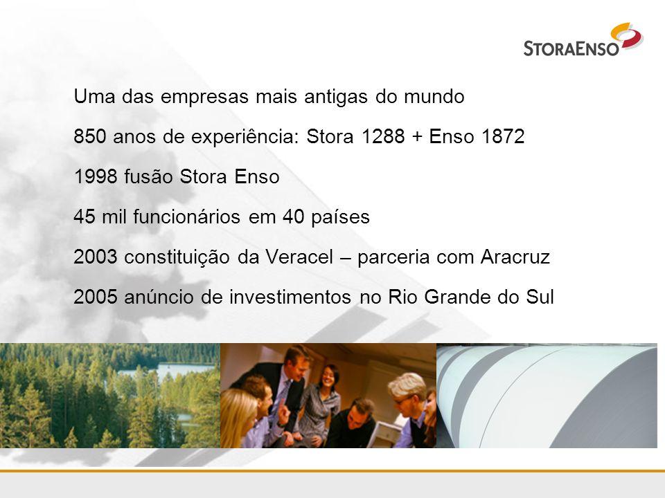 Uma das empresas mais antigas do mundo 850 anos de experiência: Stora 1288 + Enso 1872 1998 fusão Stora Enso 45 mil funcionários em 40 países 2003 con