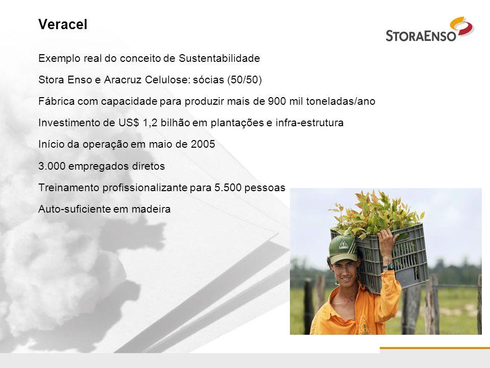 Veracel Exemplo real do conceito de Sustentabilidade Stora Enso e Aracruz Celulose: sócias (50/50) Fábrica com capacidade para produzir mais de 900 mi