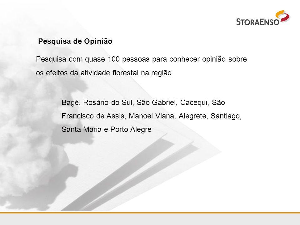 Pesquisa com quase 100 pessoas para conhecer opinião sobre os efeitos da atividade florestal na região Bagé, Rosário do Sul, São Gabriel, Cacequi, São