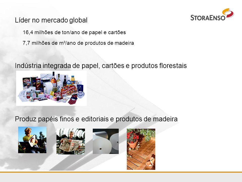 Líder no mercado global 16,4 milhões de ton/ano de papel e cartões 7,7 milhões de m³/ano de produtos de madeira Indústria integrada de papel, cartões