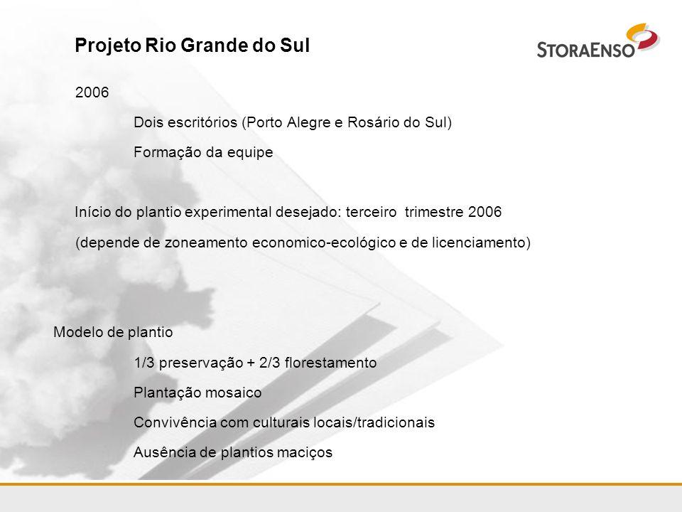 Por que Rio Grande do Sul Disponibilidade de terras Condições ideais para crescimento das árvores Infra-estrutura e logística Disponibilidade de mão de obra com potencial de capacitação Padrões ambientais alinhados com os melhores do mundo Vantagens competitivas