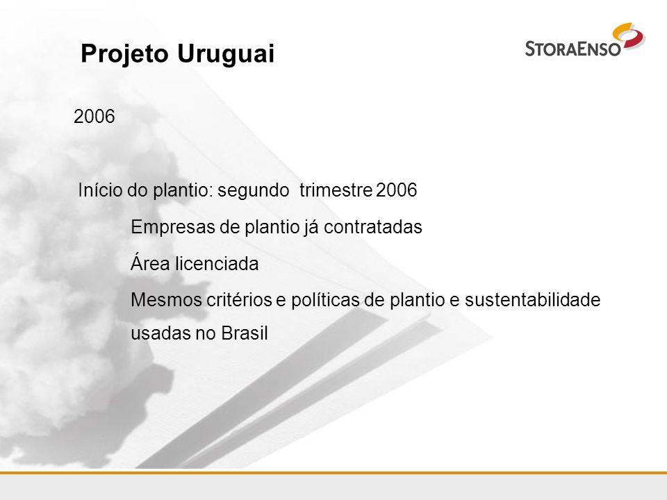 Projeto Uruguai 2006 Início do plantio: segundo trimestre 2006 Empresas de plantio já contratadas Área licenciada Mesmos critérios e políticas de plan