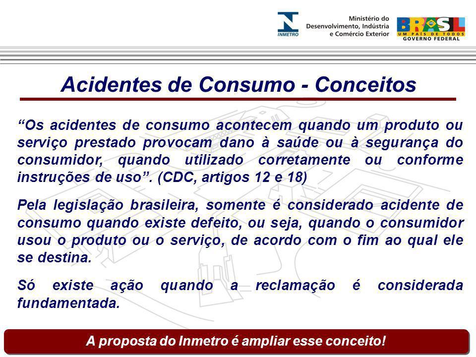 A proposta do Inmetro é ampliar esse conceito! Acidentes de Consumo - Conceitos Os acidentes de consumo acontecem quando um produto ou serviço prestad