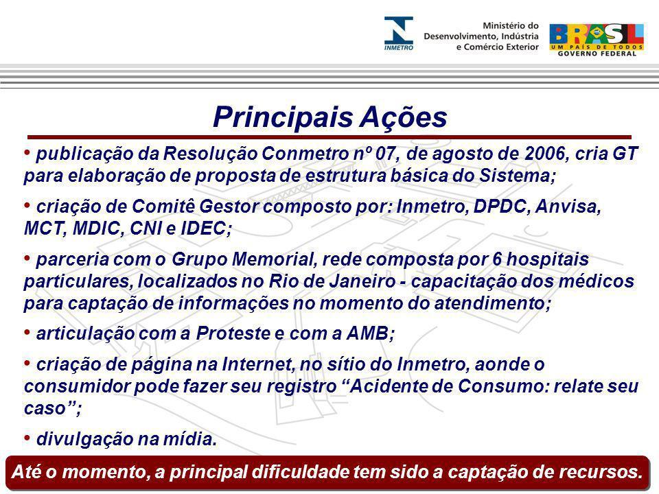 publicação da Resolução Conmetro nº 07, de agosto de 2006, cria GT para elaboração de proposta de estrutura básica do Sistema; criação de Comitê Gesto
