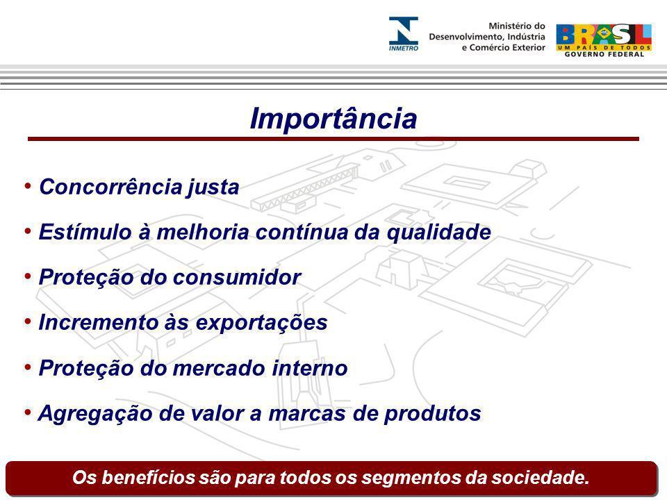 Concorrência justa Estímulo à melhoria contínua da qualidade Proteção do consumidor Incremento às exportações Proteção do mercado interno Agregação de