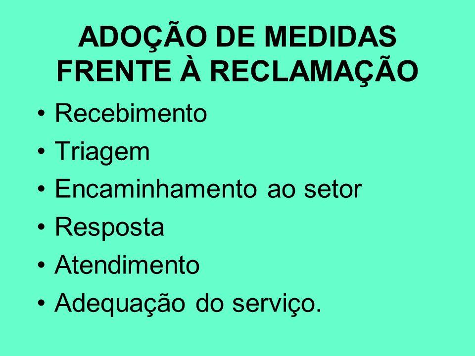 ADOÇÃO DE MEDIDAS FRENTE À RECLAMAÇÃO Recebimento Triagem Encaminhamento ao setor Resposta Atendimento Adequação do serviço.