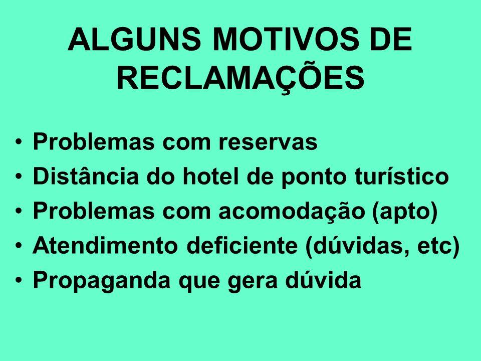 ALGUNS MOTIVOS DE RECLAMAÇÕES Problemas com reservas Distância do hotel de ponto turístico Problemas com acomodação (apto) Atendimento deficiente (dúv