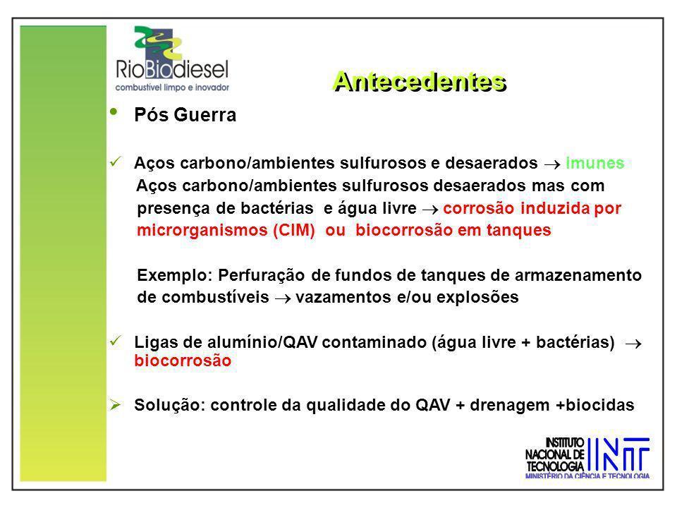 Antecedentes Pós Guerra Aços carbono/ambientes sulfurosos e desaerados imunes Aços carbono/ambientes sulfurosos desaerados mas com presença de bactérias e água livre corrosão induzida por microrganismos (CIM) ou biocorrosão em tanques Exemplo: Perfuração de fundos de tanques de armazenamento de combustíveis vazamentos e/ou explosões Ligas de alumínio/QAV contaminado (água livre + bactérias) biocorrosão Solução: controle da qualidade do QAV + drenagem +biocidas