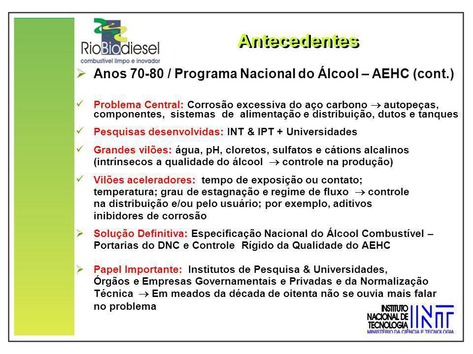 Antecedentes Anos 70-80 / Programa Nacional do Álcool – AEHC (cont.) Problema Central: Corrosão excessiva do aço carbono autopeças, componentes, siste