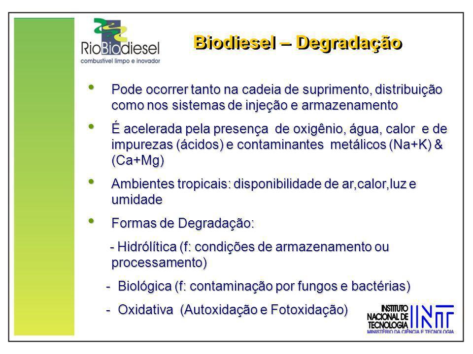Biodiesel – Degradação Pode ocorrer tanto na cadeia de suprimento, distribuição como nos sistemas de injeção e armazenamento Pode ocorrer tanto na cadeia de suprimento, distribuição como nos sistemas de injeção e armazenamento É acelerada pela presença de oxigênio, água, calor e de impurezas (ácidos) e contaminantes metálicos (Na+K) & (Ca+Mg) É acelerada pela presença de oxigênio, água, calor e de impurezas (ácidos) e contaminantes metálicos (Na+K) & (Ca+Mg) Ambientes tropicais: disponibilidade de ar,calor,luz e umidade Ambientes tropicais: disponibilidade de ar,calor,luz e umidade Formas de Degradação: Formas de Degradação: - Hidrólítica (f: condições de armazenamento ou processamento) - Hidrólítica (f: condições de armazenamento ou processamento) - Biológica (f: contaminação por fungos e bactérias) - Biológica (f: contaminação por fungos e bactérias) - Oxidativa (Autoxidação e Fotoxidação) - Oxidativa (Autoxidação e Fotoxidação)