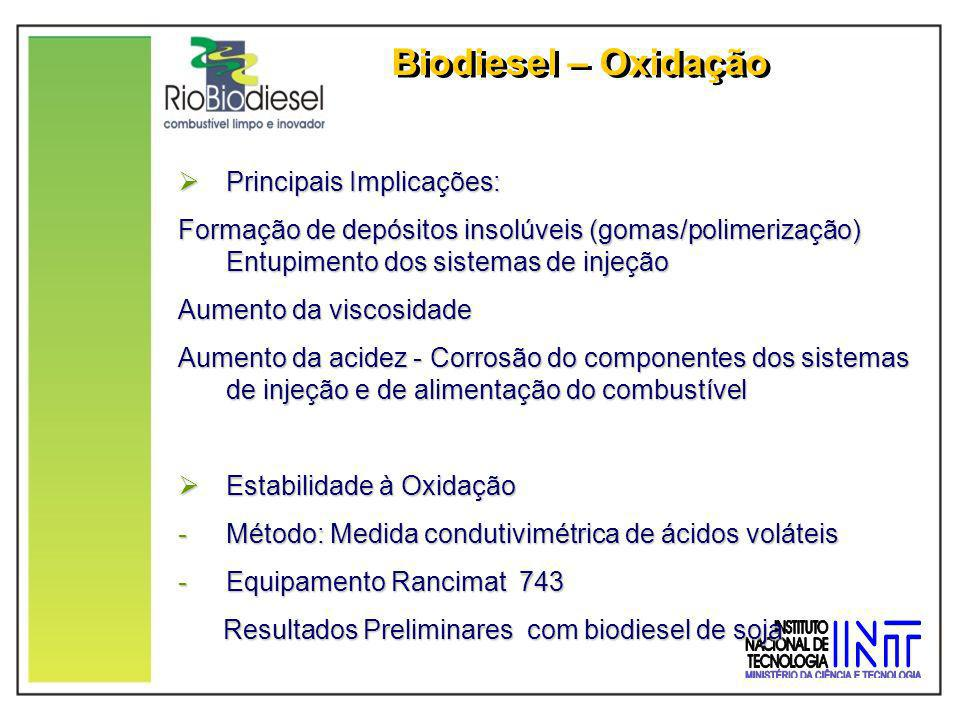 Biodiesel – Oxidação Principais Implicações: Principais Implicações: Formação de depósitos insolúveis (gomas/polimerização) Entupimento dos sistemas d