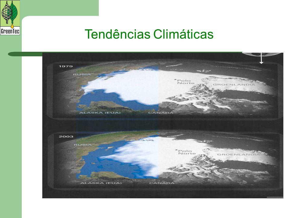Tendências Climáticas