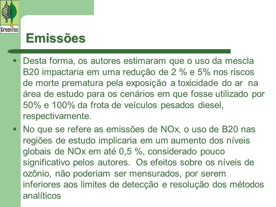 Emissões Desta forma, os autores estimaram que o uso da mescla B20 impactaria em uma redução de 2 % e 5% nos riscos de morte prematura pela exposição