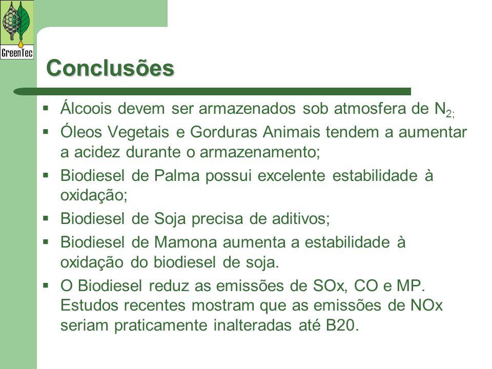 Conclusões Álcoois devem ser armazenados sob atmosfera de N 2; Óleos Vegetais e Gorduras Animais tendem a aumentar a acidez durante o armazenamento; B