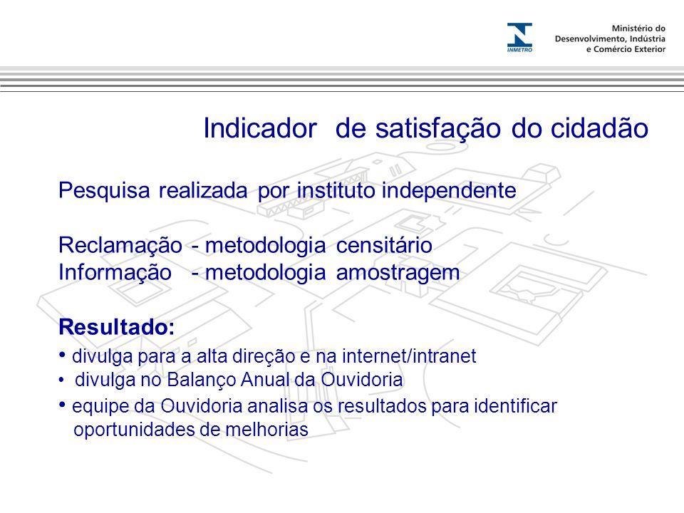 Marca do evento Pesquisa realizada por instituto independente Reclamação - metodologia censitário Informação - metodologia amostragem Resultado: divul