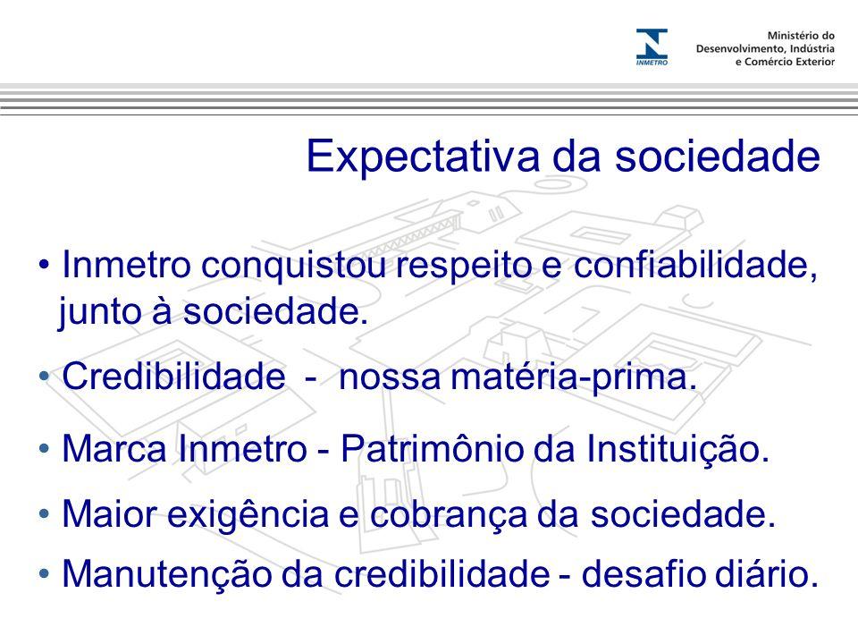 Marca do evento Expectativa da sociedade Inmetro conquistou respeito e confiabilidade, junto à sociedade. Credibilidade - nossa matéria-prima. Marca I