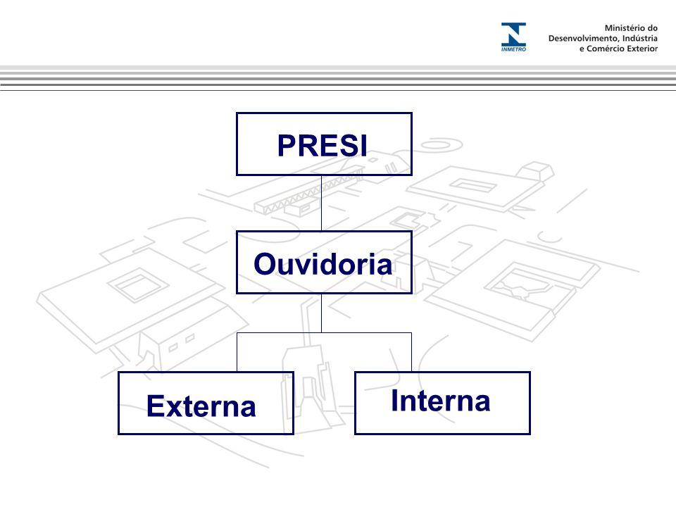 Marca do evento PRESI Ouvidoria Externa Interna