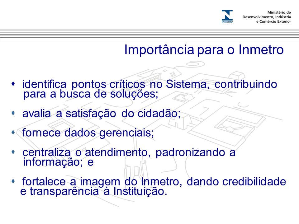 Marca do evento Importância para o Inmetro identifica pontos críticos no Sistema, contribuindo para a busca de soluções; avalia a satisfação do cidadã