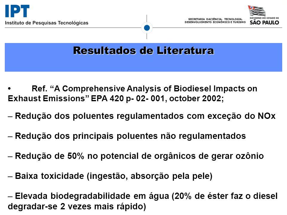 SECRETARIA DACIÊNCIA, TECNOLOGIA, DESENVOLVIMENTO ECONÔMICO E TURISMO Resultados de Literatura Ref. A Comprehensive Analysis of Biodiesel Impacts on E