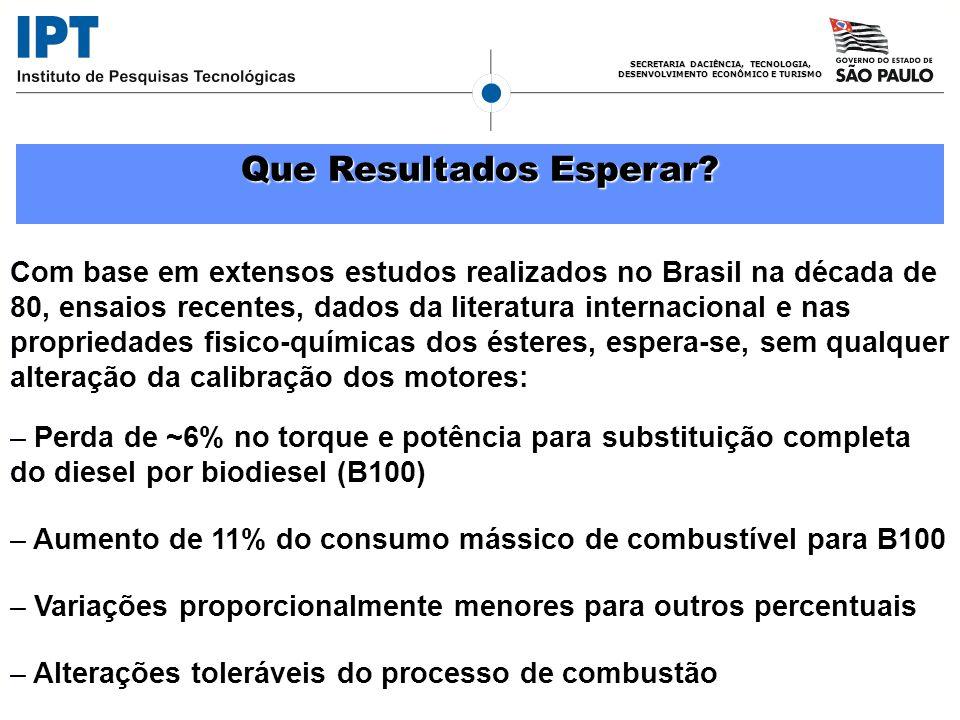 SECRETARIA DACIÊNCIA, TECNOLOGIA, DESENVOLVIMENTO ECONÔMICO E TURISMO Que Resultados Esperar? Com base em extensos estudos realizados no Brasil na déc