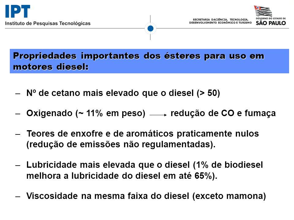 SECRETARIA DACIÊNCIA, TECNOLOGIA, DESENVOLVIMENTO ECONÔMICO E TURISMO –Nº de cetano mais elevado que o diesel (> 50) –Oxigenado (~ 11% em peso) reduçã