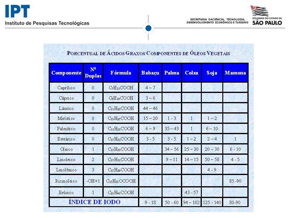 - Medição da pressão na câmara em função da posição do virabrequim permite cálculos de diversos parâmetros relativos à combustão: