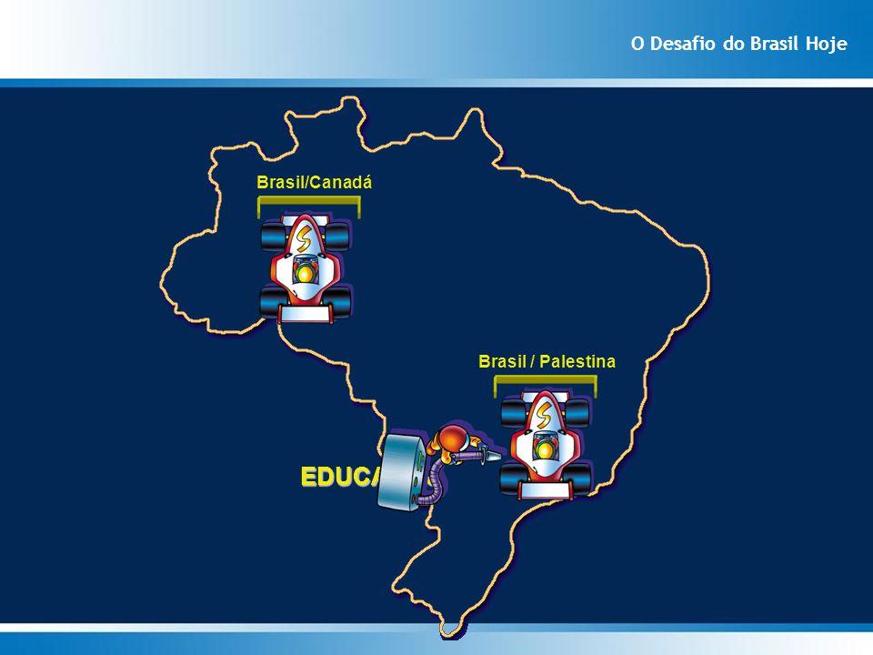 EDUCAÇÃOEDUCAÇÃOEDUCAÇÃO O Desafio do Brasil Hoje Brasil/Canadá Brasil / Palestina