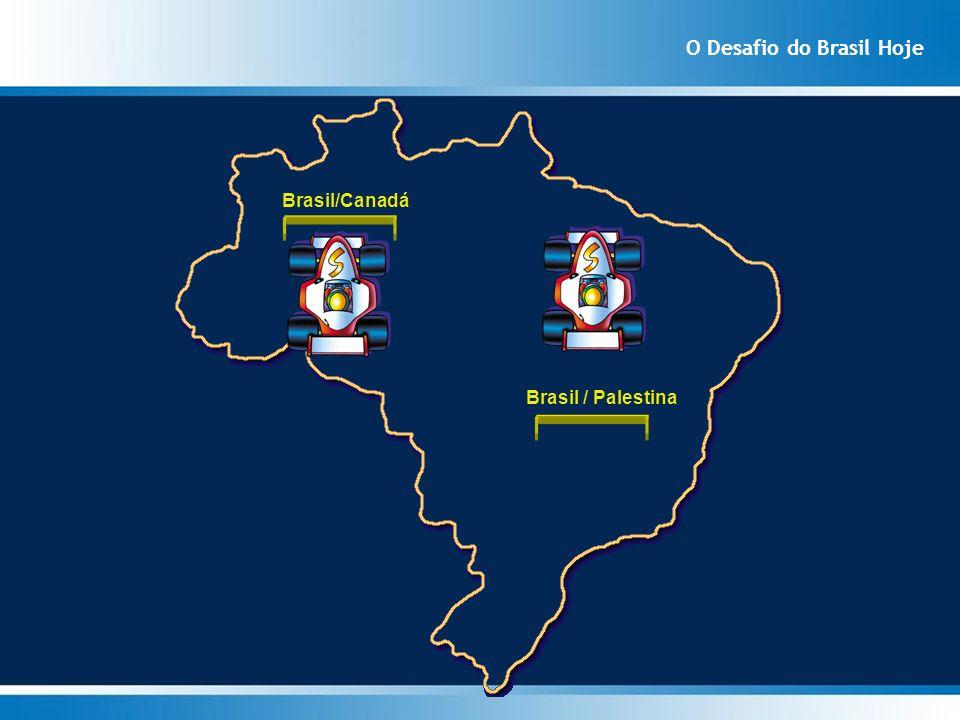 O Desafio do Brasil Hoje Brasil/Canadá Brasil / Palestina