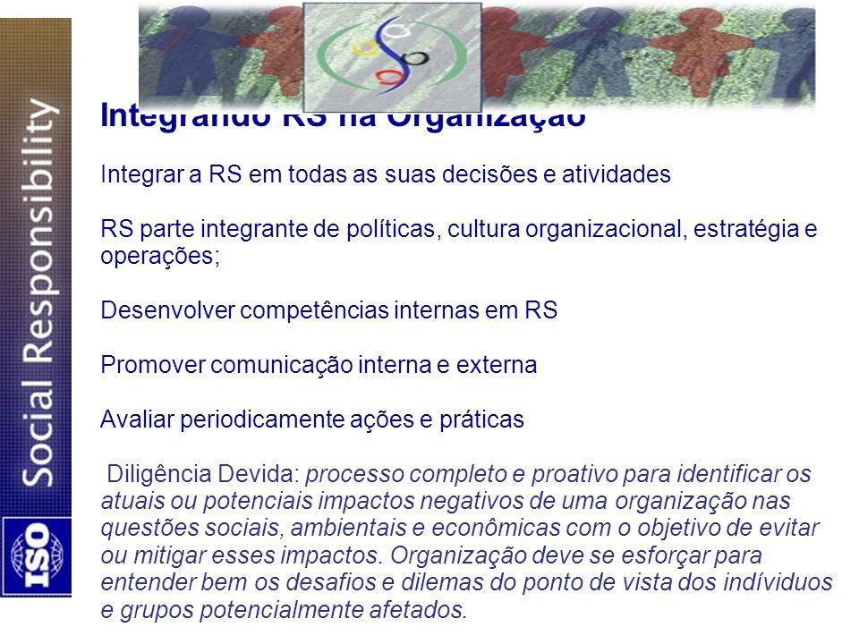 Integrando RS na Organização Integrar a RS em todas as suas decisões e atividades RS parte integrante de políticas, cultura organizacional, estratégia