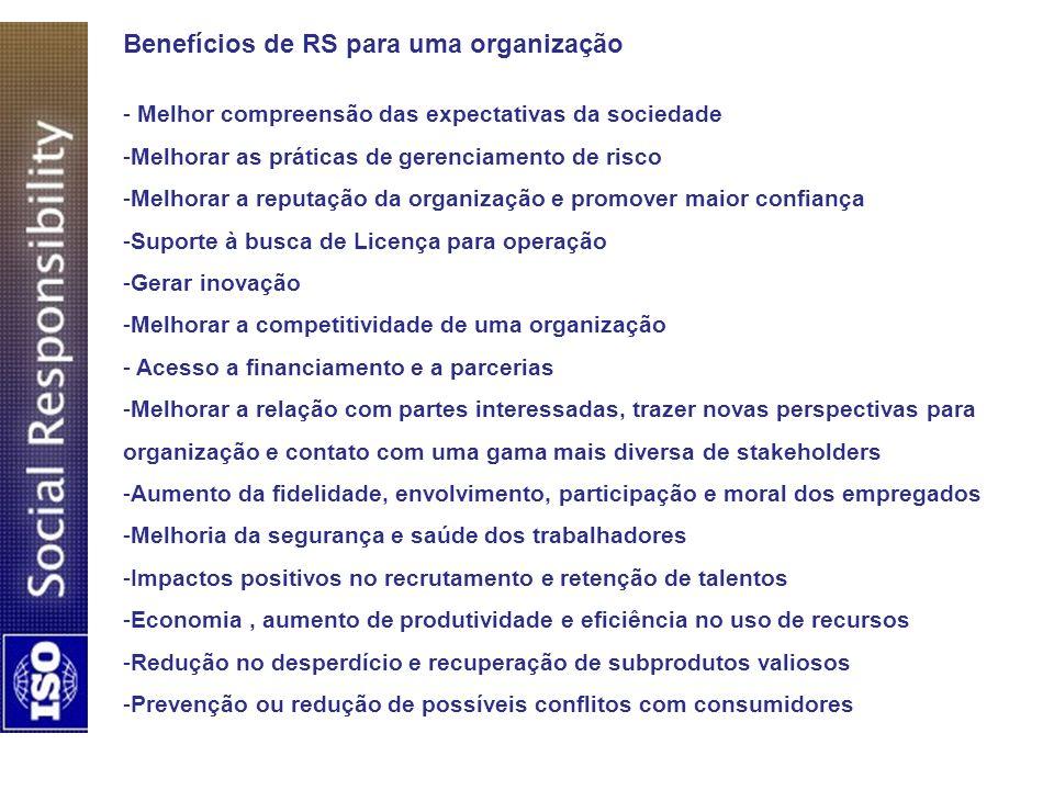 Benefícios de RS para uma organização - Melhor compreensão das expectativas da sociedade -Melhorar as práticas de gerenciamento de risco -Melhorar a r