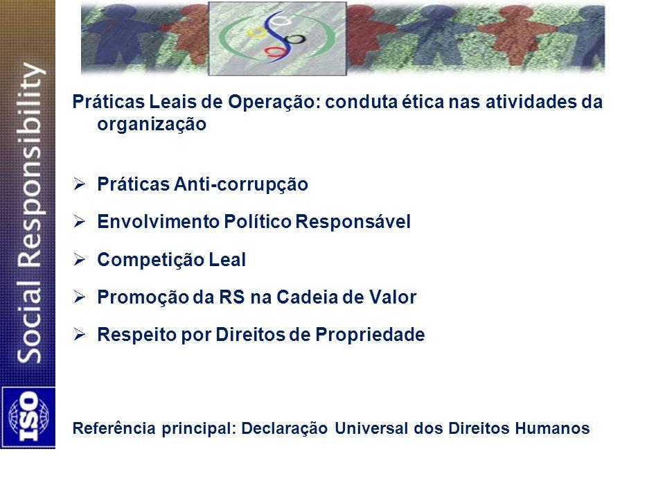 Práticas Leais de Operação: conduta ética nas atividades da organização Práticas Anti-corrupção Envolvimento Político Responsável Competição Leal Prom