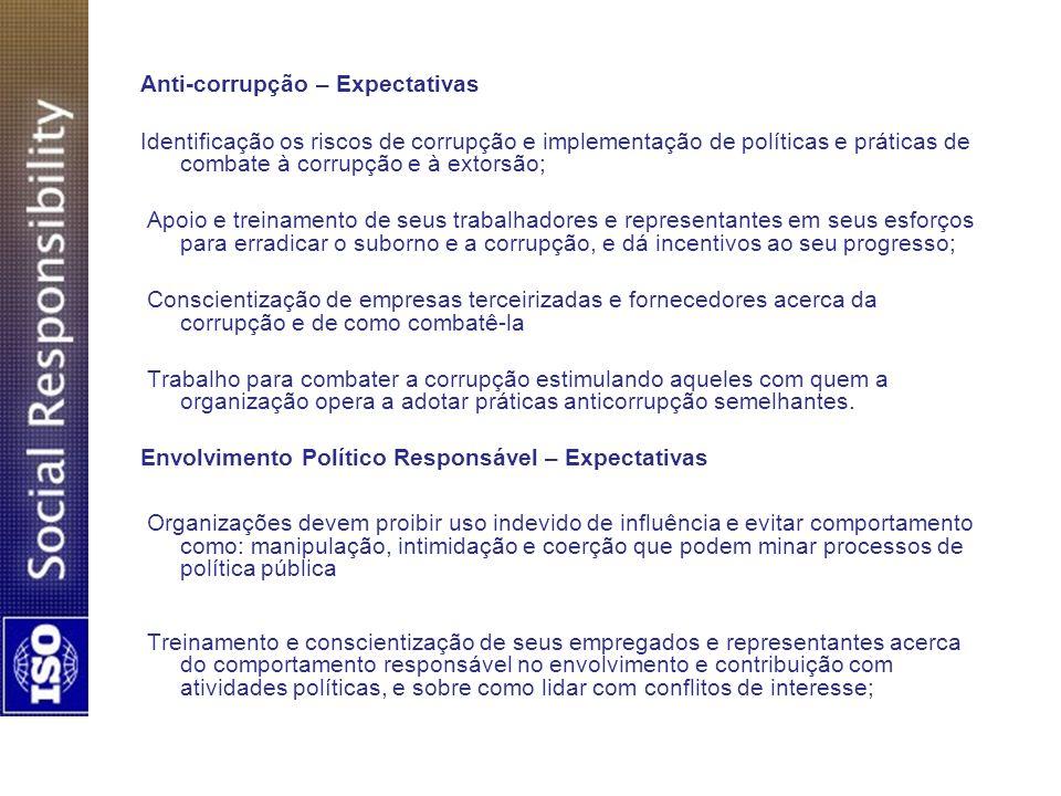 Anti-corrupção – Expectativas Identificação os riscos de corrupção e implementação de políticas e práticas de combate à corrupção e à extorsão; Apoio