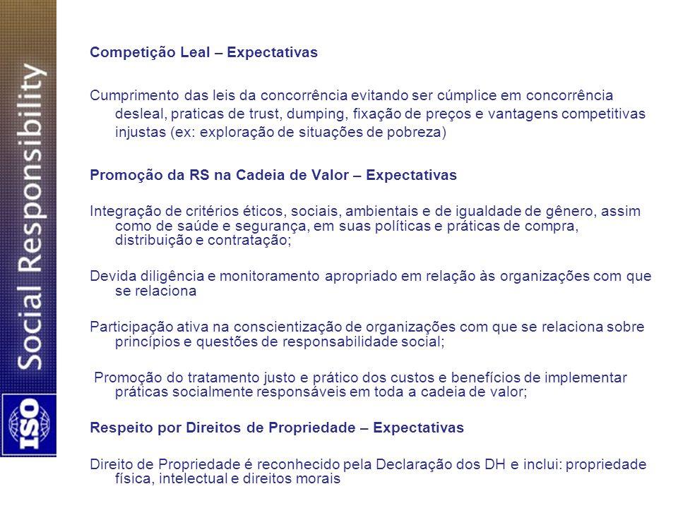 Competição Leal – Expectativas Cumprimento das leis da concorrência evitando ser cúmplice em concorrência desleal, praticas de trust, dumping, fixação
