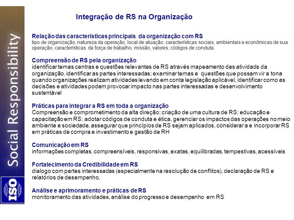 Relação das características principais da organização com RS tipo de organização, natureza da operação, local de atuação, características sociais, amb
