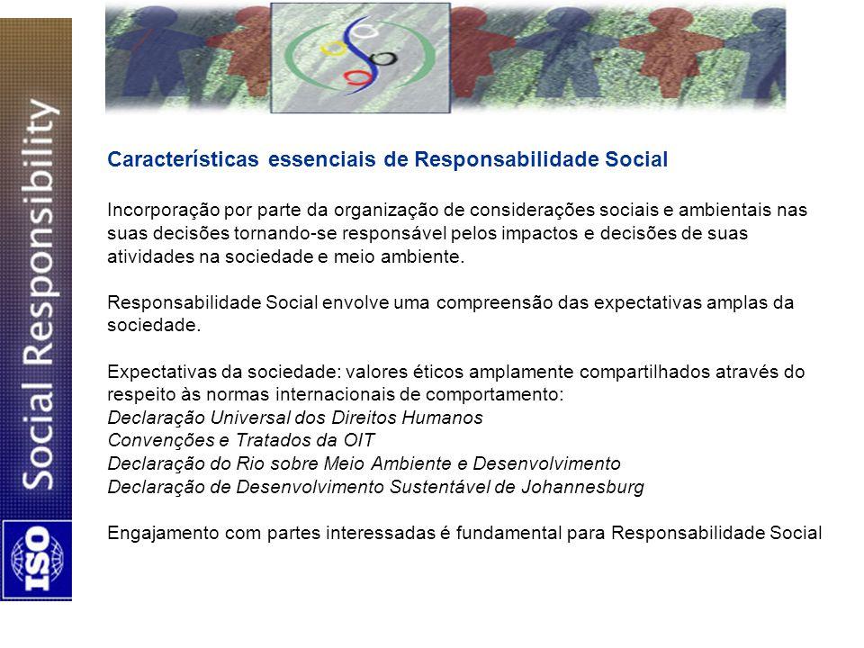 Características essenciais de Responsabilidade Social Incorporação por parte da organização de considerações sociais e ambientais nas suas decisões to
