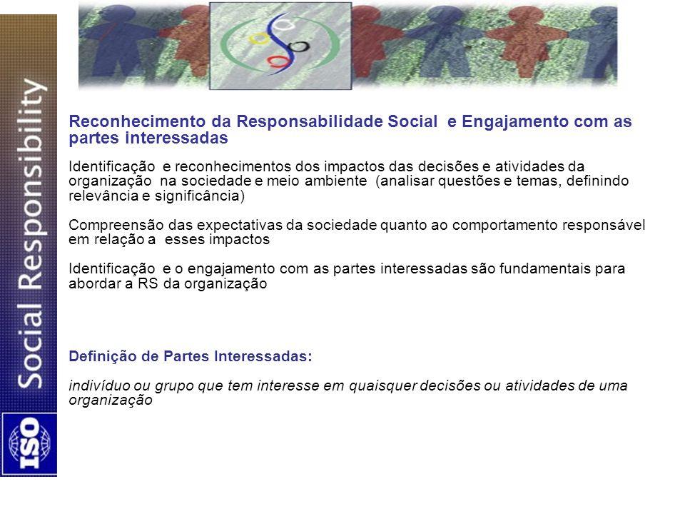 Reconhecimento da Responsabilidade Social e Engajamento com as partes interessadas Identificação e reconhecimentos dos impactos das decisões e ativida
