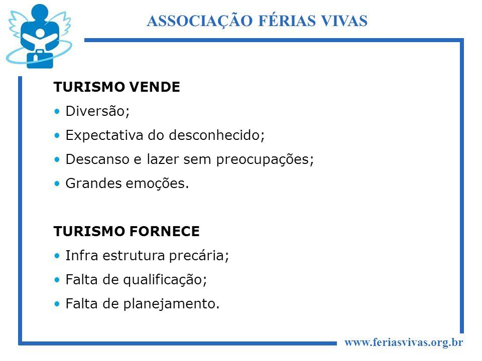 www.feriasvivas.org.br ASSOCIAÇÃO FÉRIAS VIVAS LEVANTAMENTO AFV