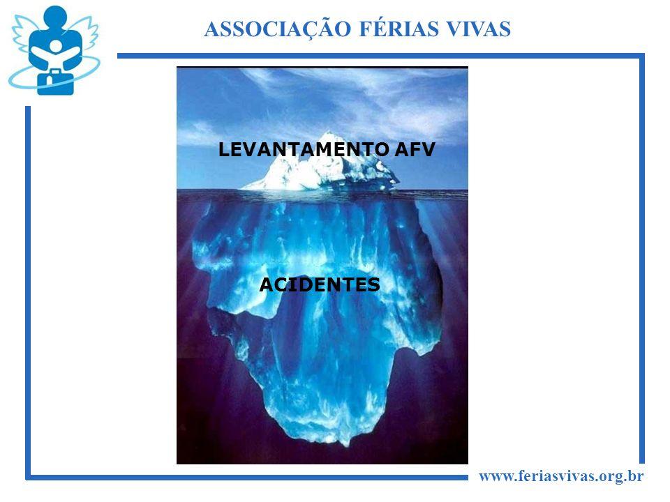 www.feriasvivas.org.br ASSOCIAÇÃO FÉRIAS VIVAS LEVANTAMENTO AFV ACIDENTES