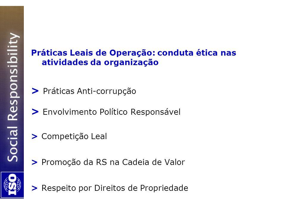 Práticas Leais de Operação: conduta ética nas atividades da organização > Práticas Anti-corrupção > Envolvimento Político Responsável > Competição Lea
