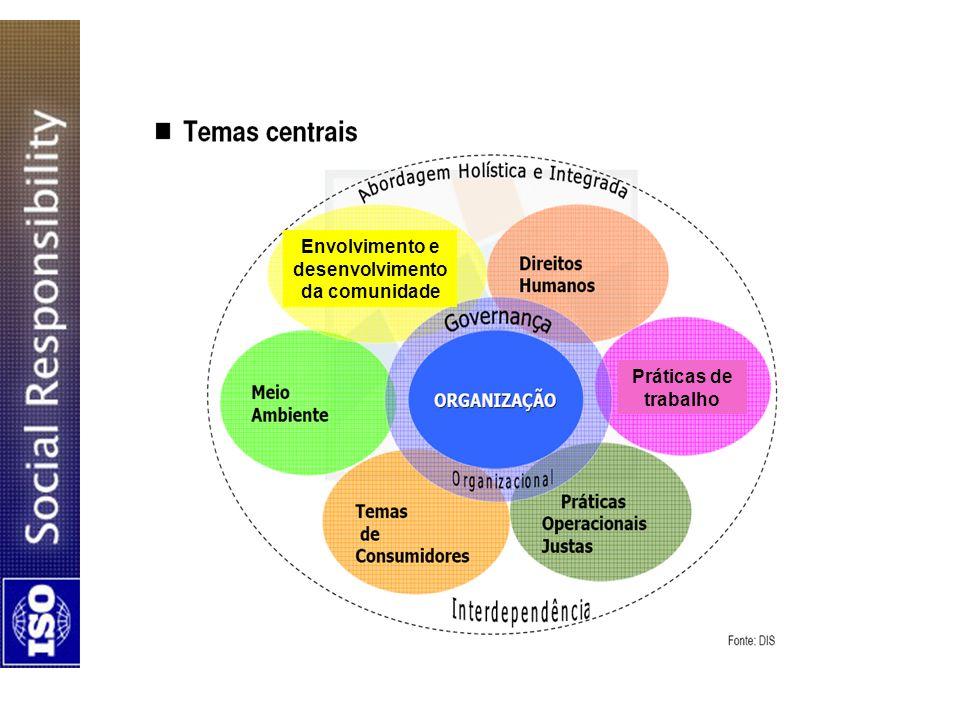 ee Envolvimento e desenvolvimento da comunidade Práticas de trabalho
